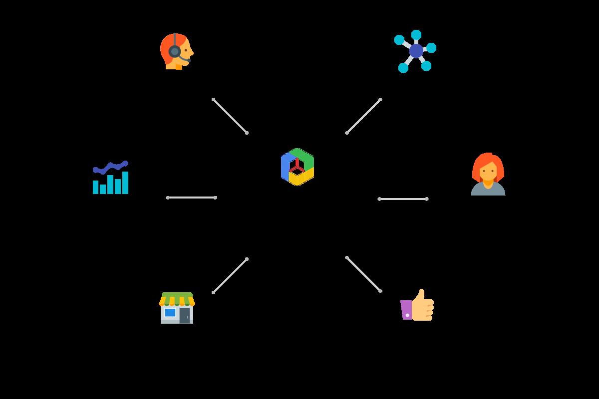 processo de transformação digital